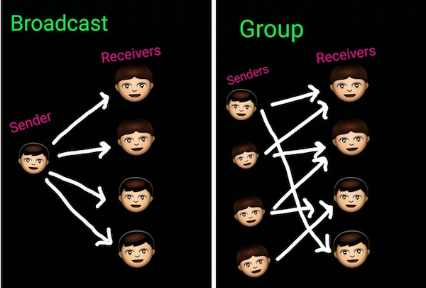 diferençagroupsebroacast