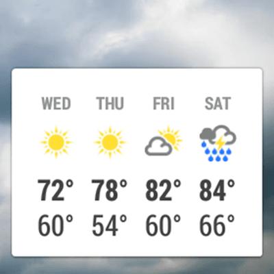 5 Aplikasi dan Widget Cuaca Terbaik untuk Android