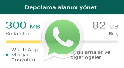 WhatsApp Depolama Alanı Yönetimini Geliştiriyor: Bu Yeni Araç Nasıl Çalışıyor?